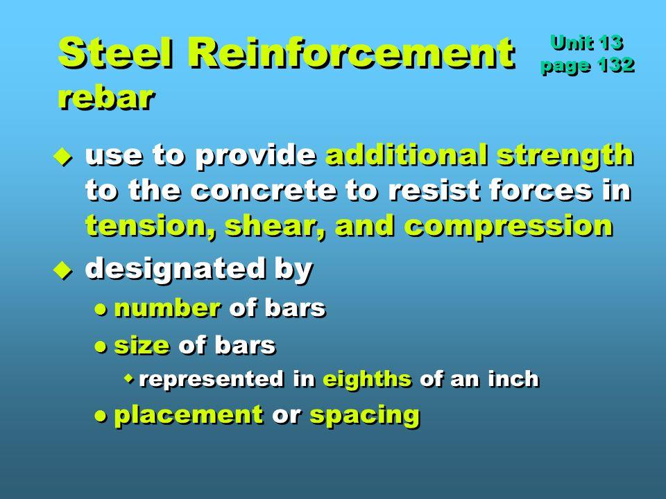 Steel Reinforcement rebar
