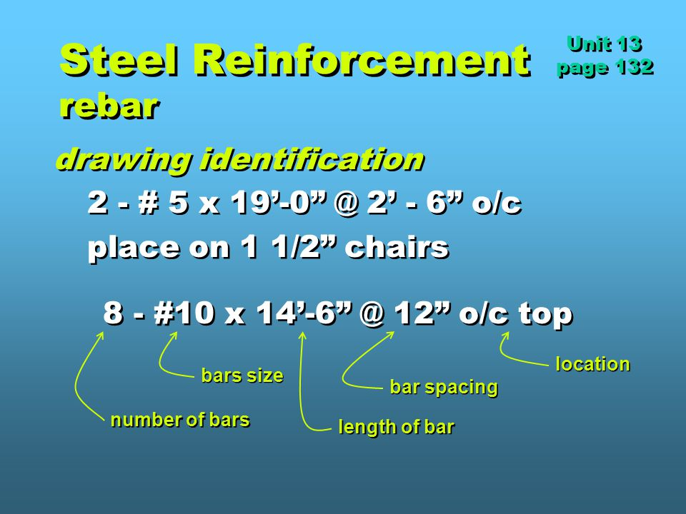 Steel Reinforcement rebar