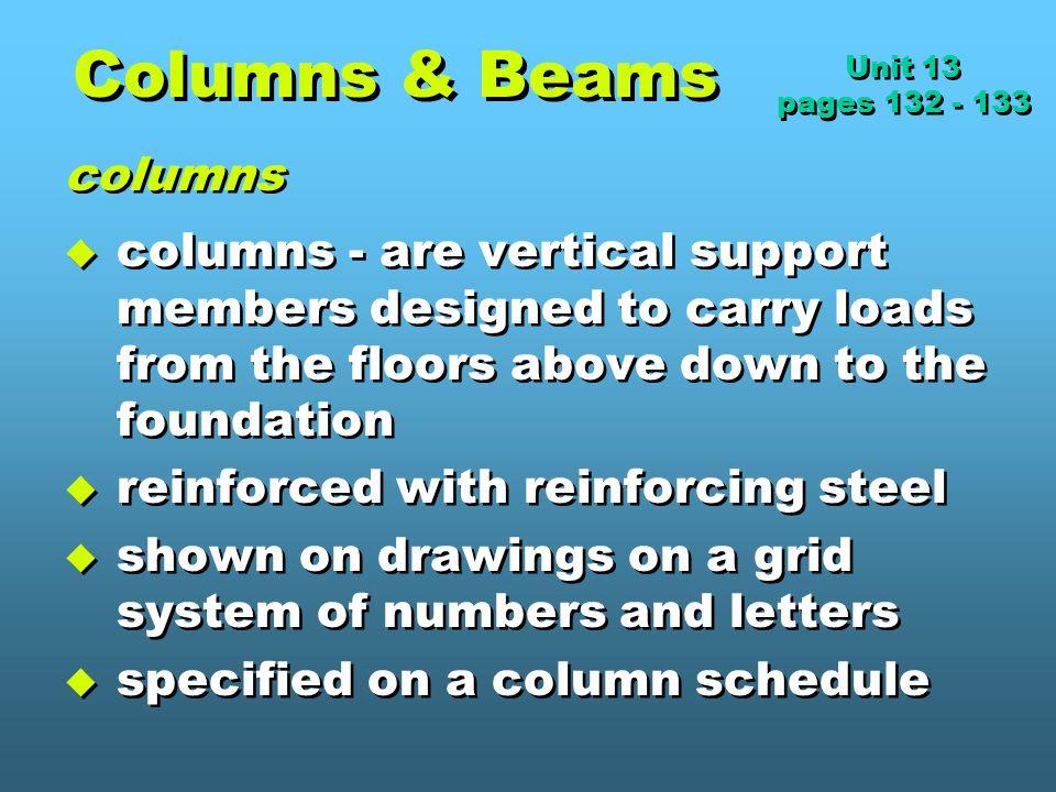Columns & Beams columns