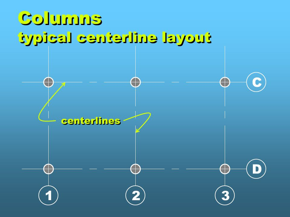 Columns typical centerline layout