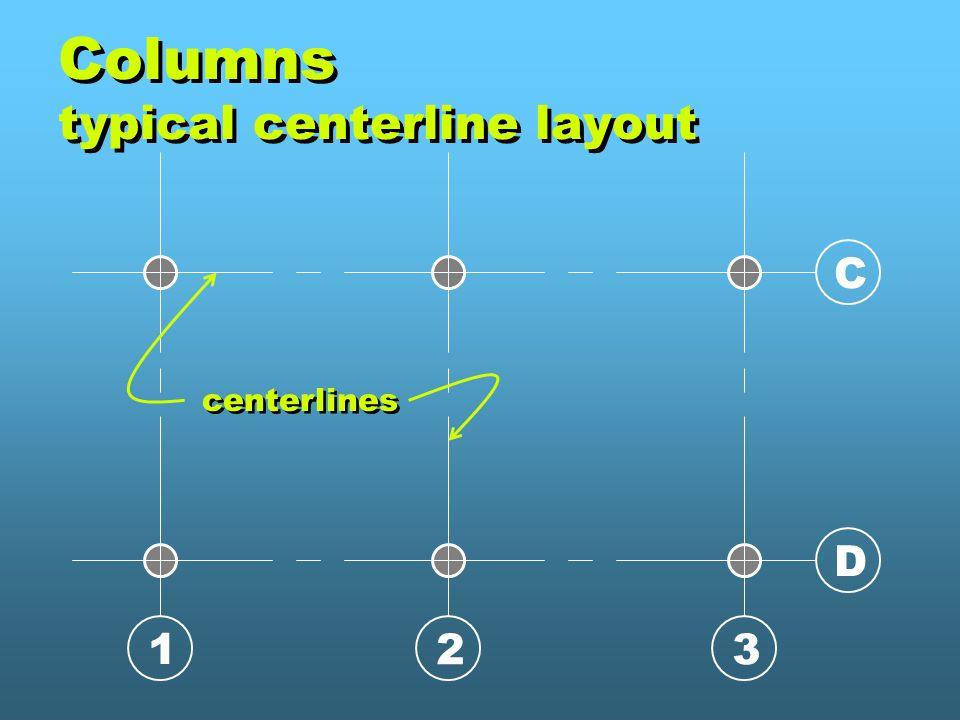 Columns typical centerline layout