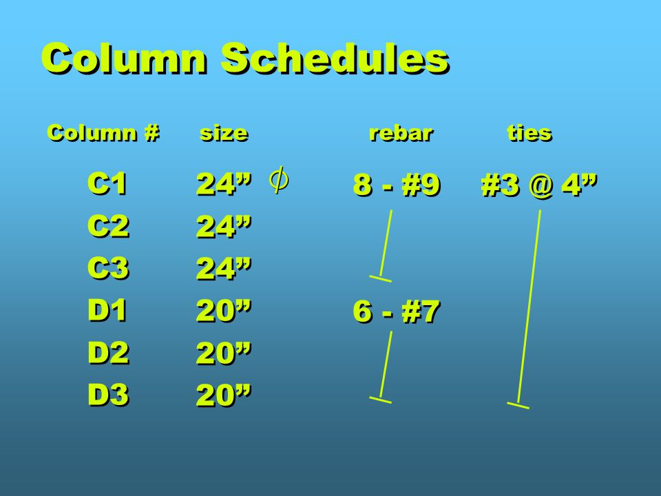 Column Schedules C1 24 8 - #9 #3 @ 4 C2 C3 D1 20 6 - #7 D2 D3