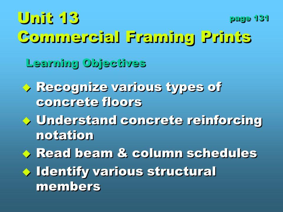 Unit 13 Commercial Framing Prints