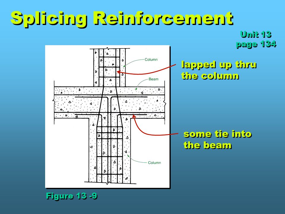 Splicing Reinforcement