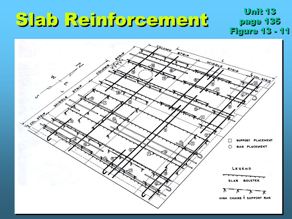 Unit 13 page 135 Figure 13 - 11 Slab Reinforcement