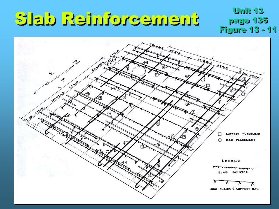 Unit 13 page 135 Figure 13 - 11 Slab Reinforcement