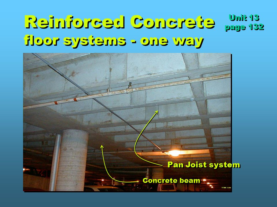 Reinforced Concrete floor systems - one way