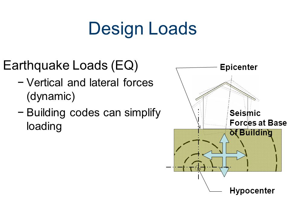 Design Loads Earthquake Loads (EQ)