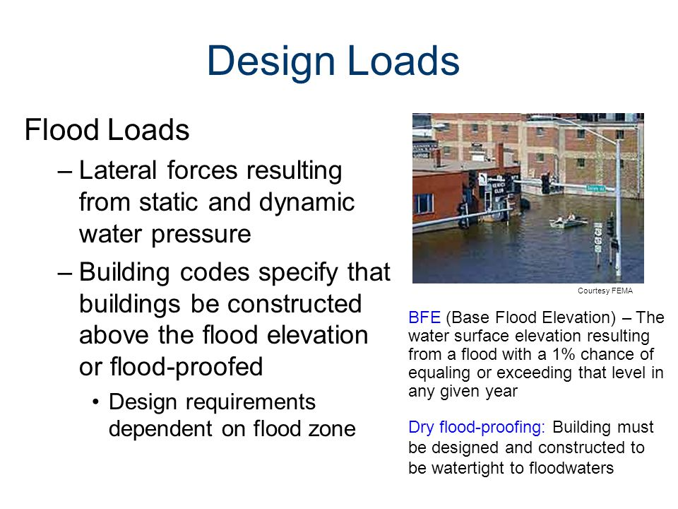 Design Loads Flood Loads