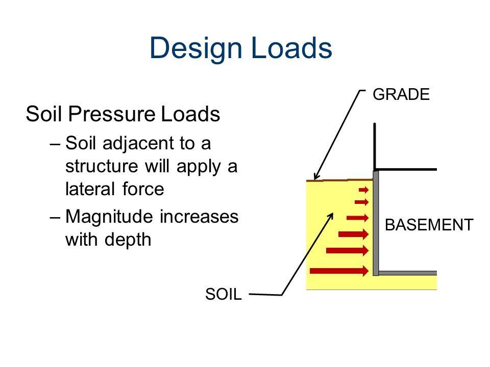 Design Loads Soil Pressure Loads