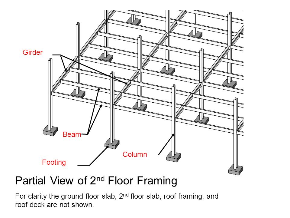 Partial View of 2nd Floor Framing
