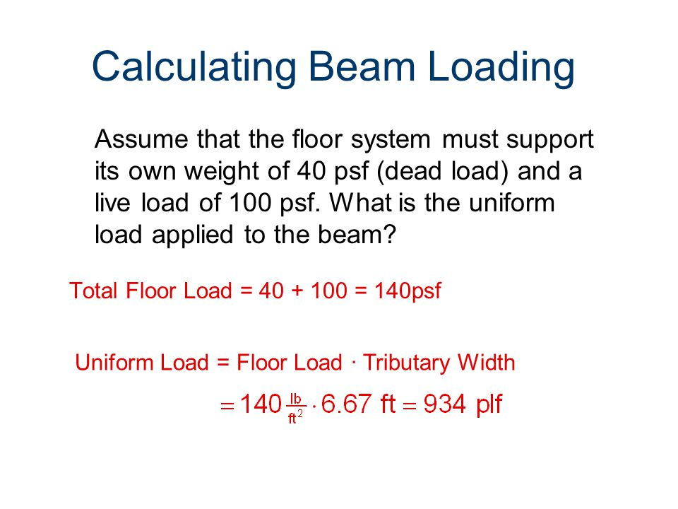 Calculating Beam Loading