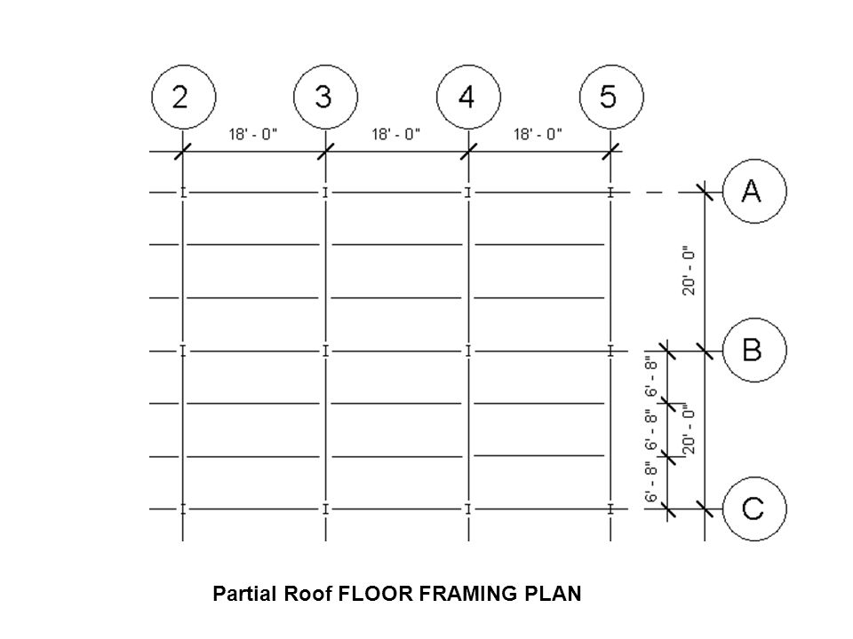 Partial Roof FLOOR FRAMING PLAN