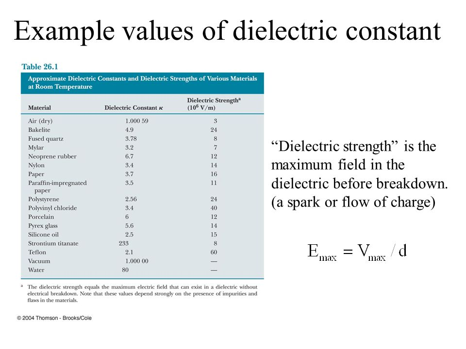 Example values of dielectric constant