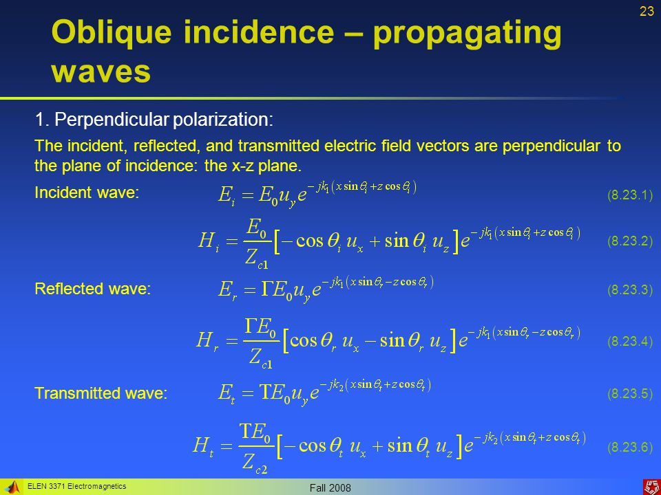 Oblique incidence – propagating waves