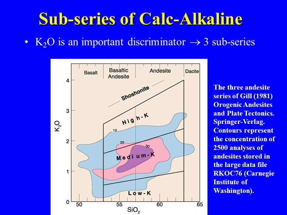 Sub-series of Calc-Alkaline
