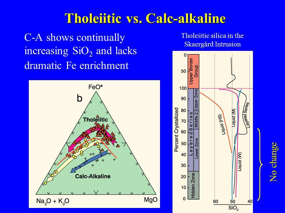 Tholeiitic vs. Calc-alkaline
