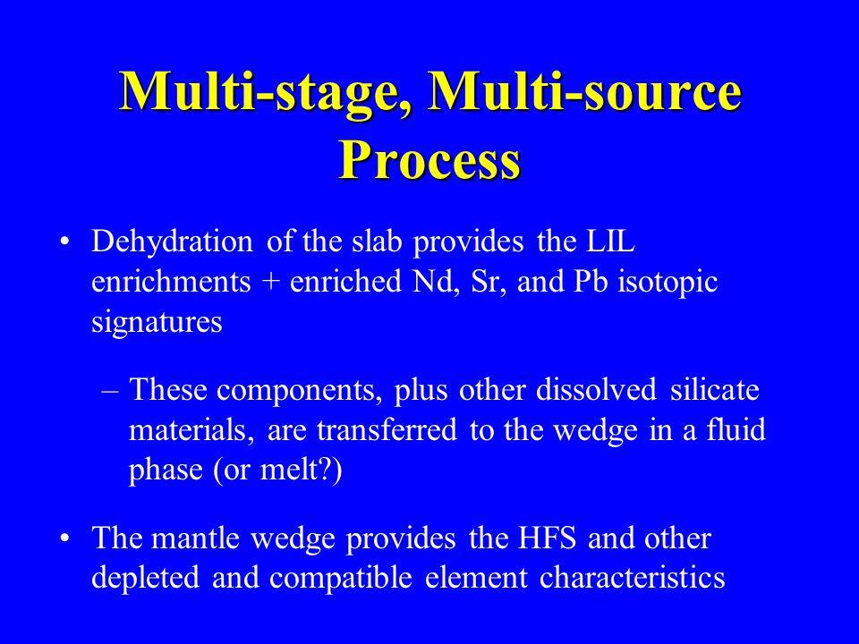 Multi-stage, Multi-source Process