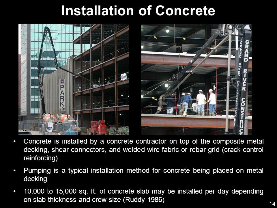 Installation of Concrete