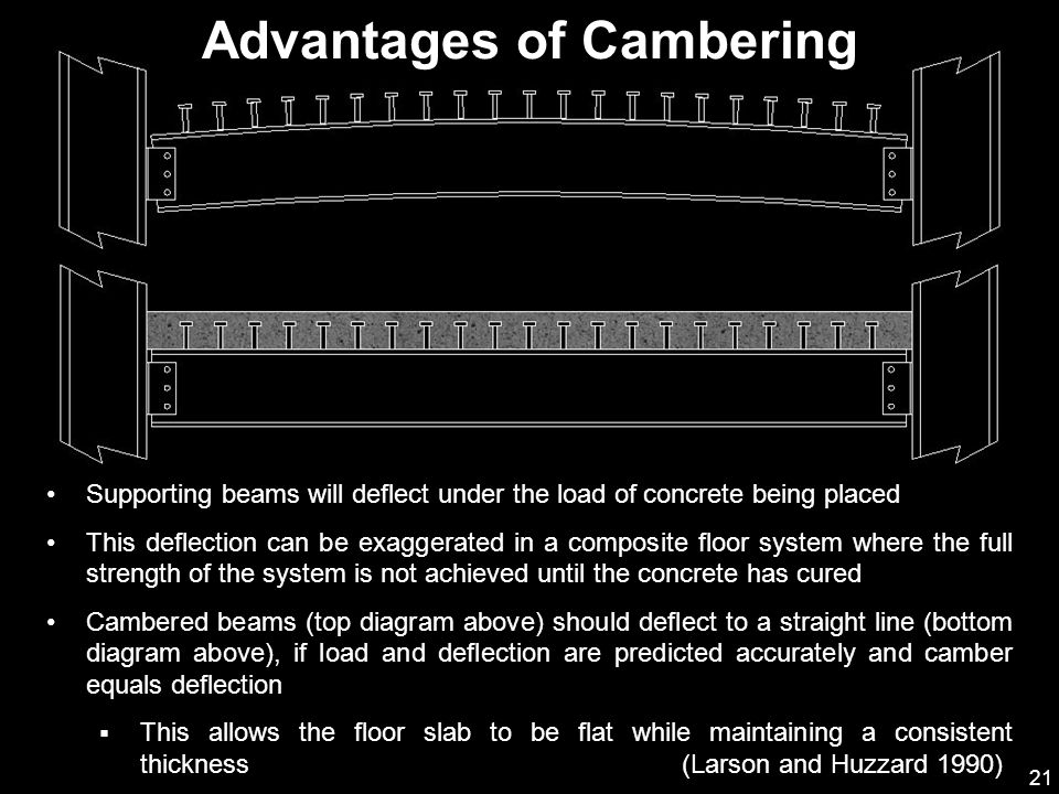 Advantages of Cambering