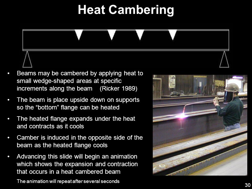 Heat Cambering Heated Areas Beam Top Side of Beam When Installed