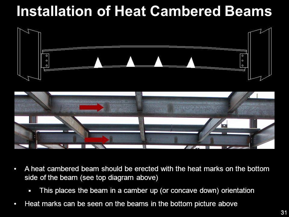 Installation of Heat Cambered Beams