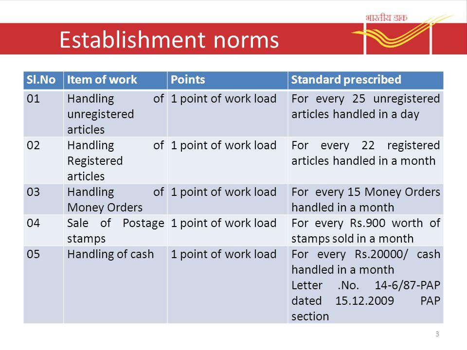 Establishment norms Sl.No Item of work Points Standard prescribed 01
