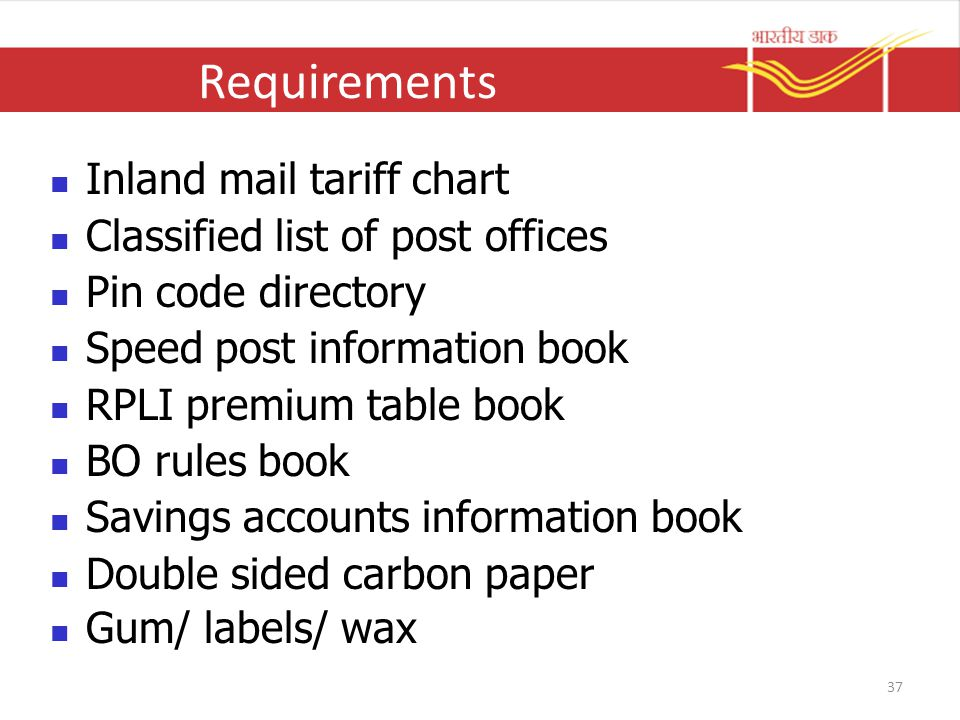 Requirements Inland mail tariff chart Classified list of post offices