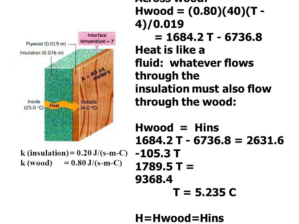 Across insulation: Hins = (0.20)(40)(25 - T)/0.076