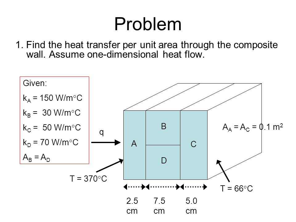 Problem 1. Find the heat transfer per unit area through the composite wall. Assume one-dimensional heat flow.