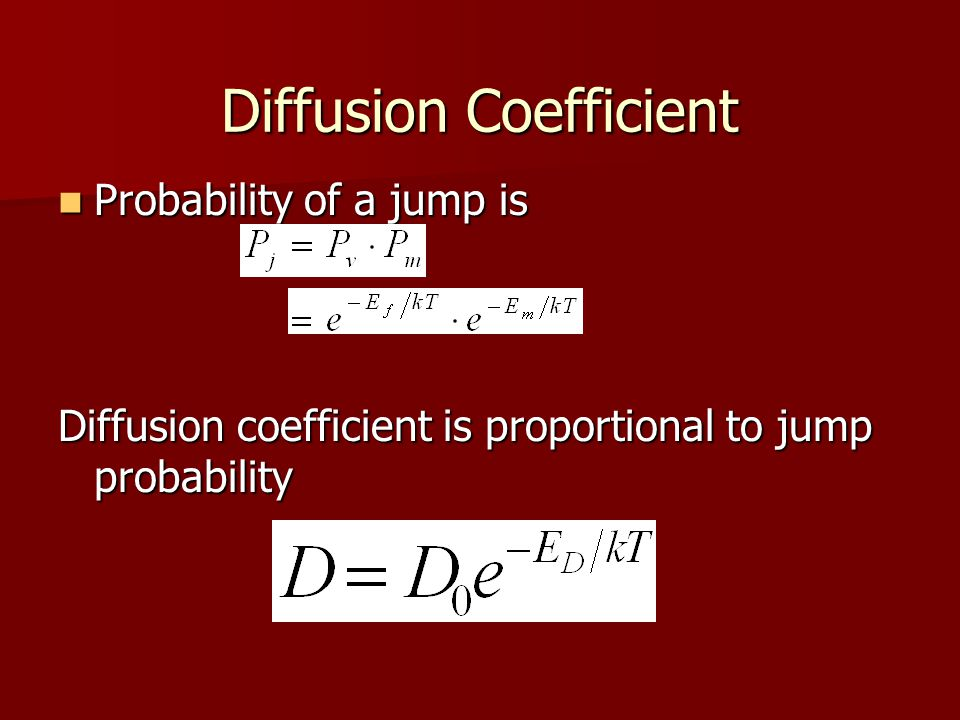Diffusion Coefficient