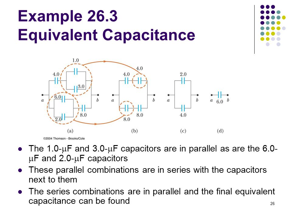 Example 26.3 Equivalent Capacitance