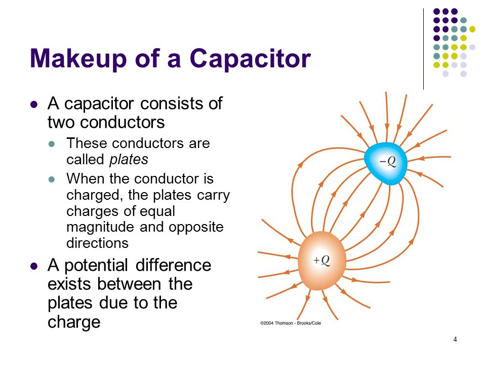 Makeup of a Capacitor A capacitor consists of two conductors
