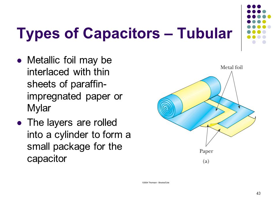Types of Capacitors – Tubular