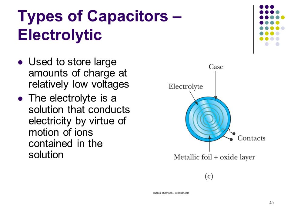 Types of Capacitors – Electrolytic