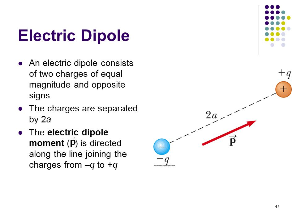 Electric Dipole An electric dipole consists of two charges of equal magnitude and opposite signs. The charges are separated by 2a.