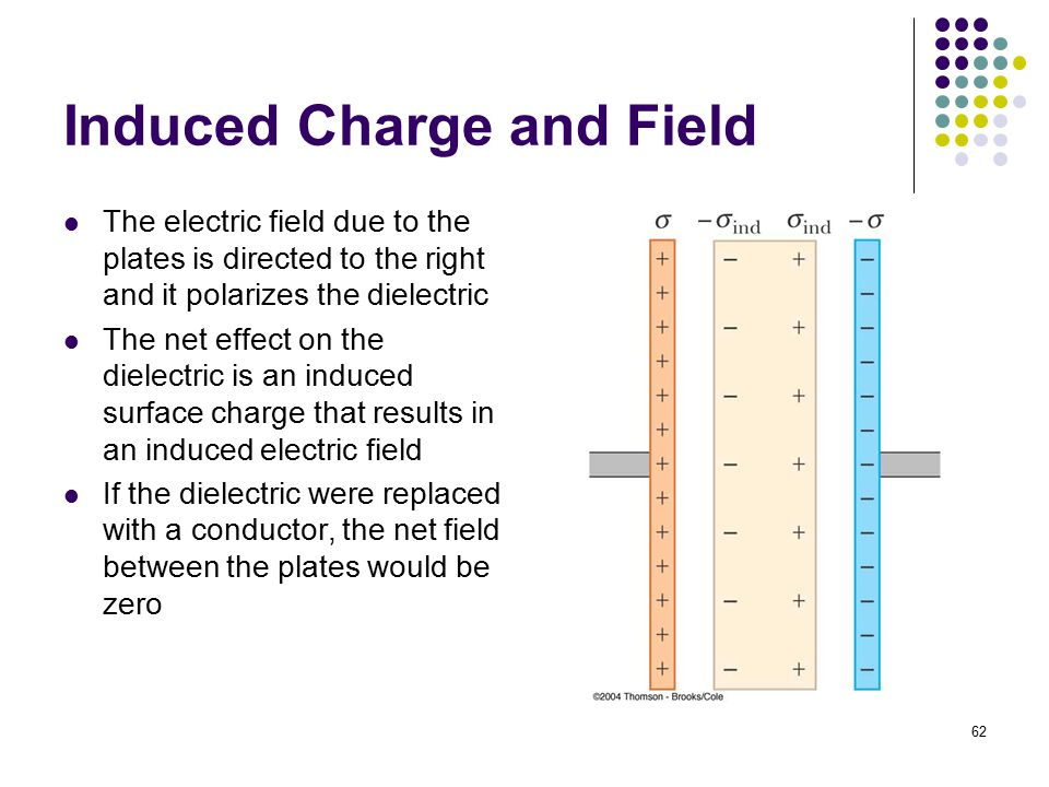 Induced Charge and Field