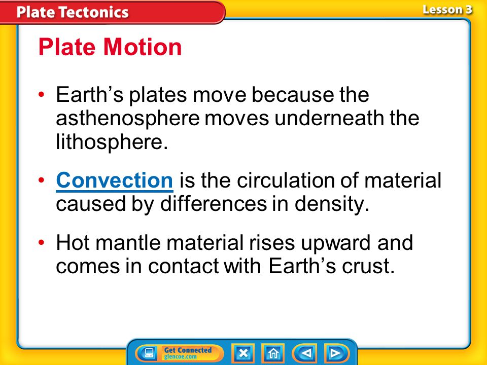 Plate Motion Earth's plates move because the asthenosphere moves underneath the lithosphere.