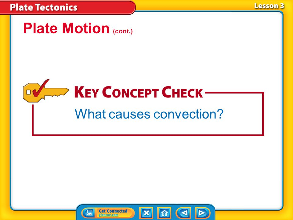 Plate Motion (cont.) What causes convection Lesson 3-4
