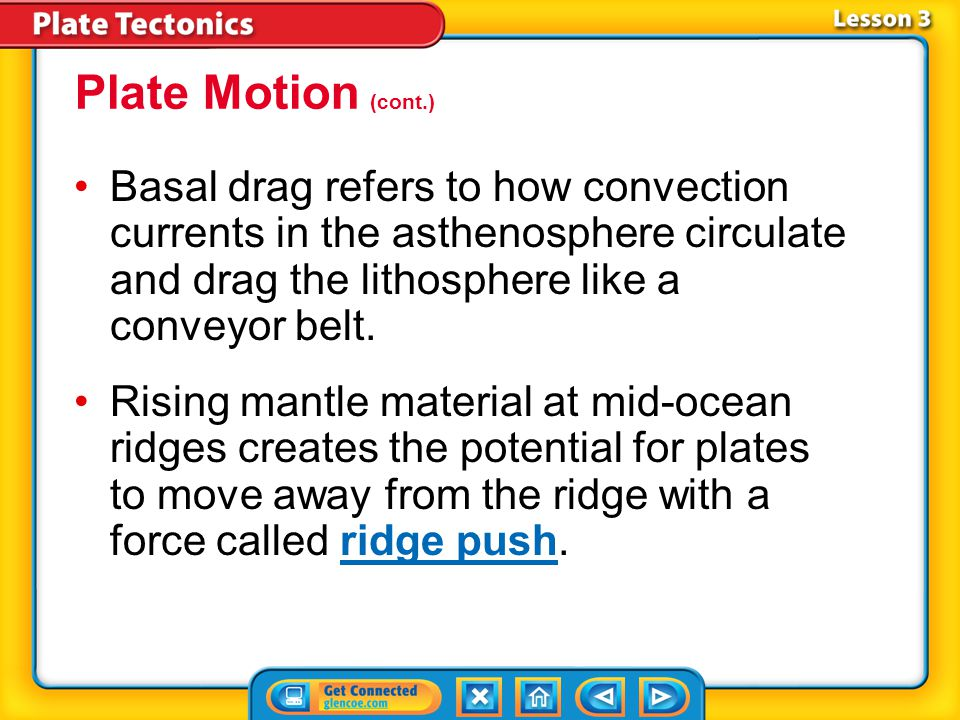 Plate Motion (cont.) Basal drag refers to how convection currents in the asthenosphere circulate and drag the lithosphere like a conveyor belt.