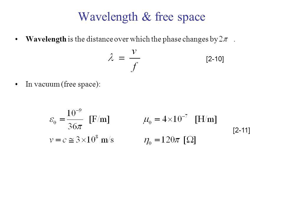 Wavelength & free space