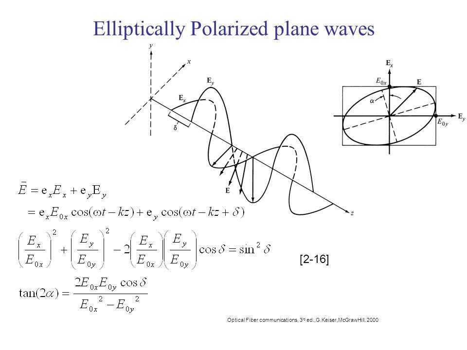 Elliptically Polarized plane waves