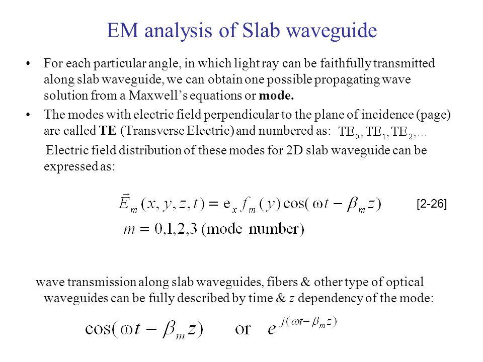 EM analysis of Slab waveguide