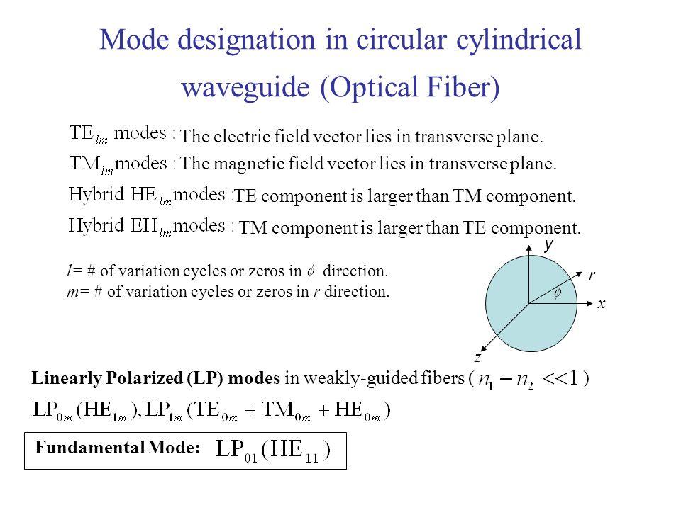 Mode designation in circular cylindrical waveguide (Optical Fiber)