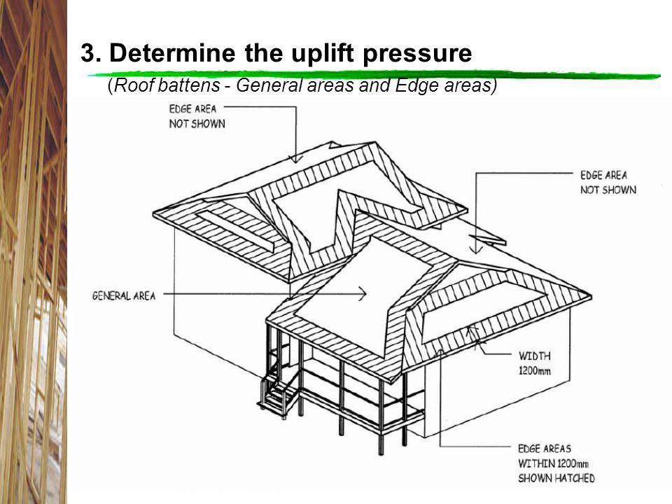 3. Determine the uplift pressure