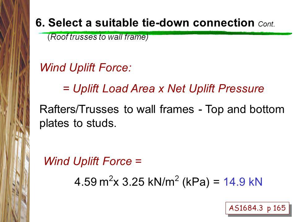 = Uplift Load Area x Net Uplift Pressure