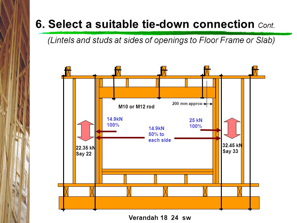 6. Select a suitable tie-down connection Cont.