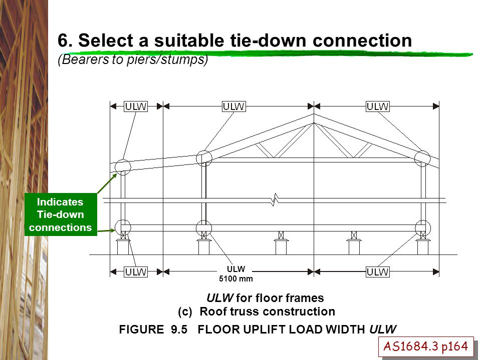 Indicates Tie-down connections