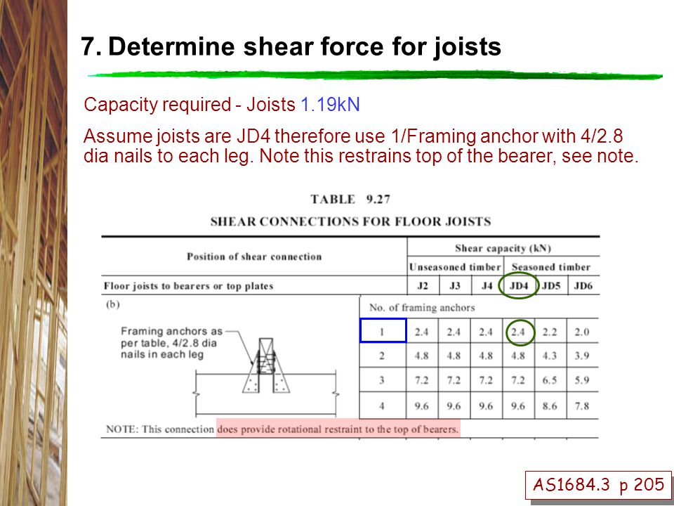 7. Determine shear force for joists