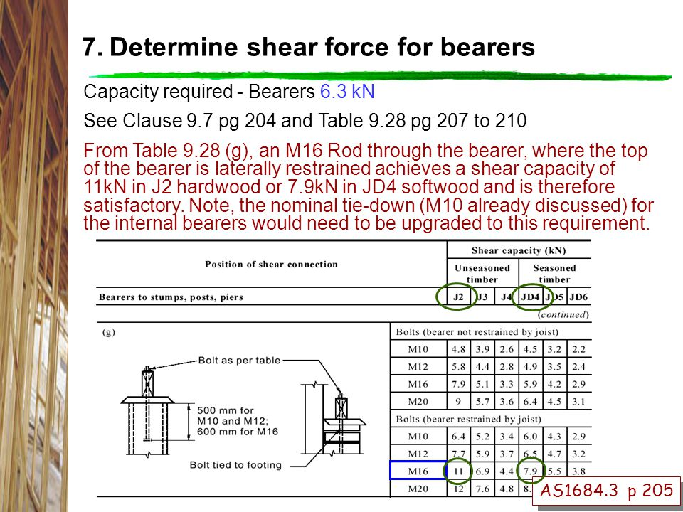 7. Determine shear force for bearers